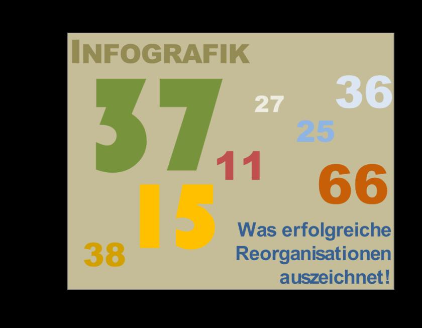 Infografik_Teaser_OM