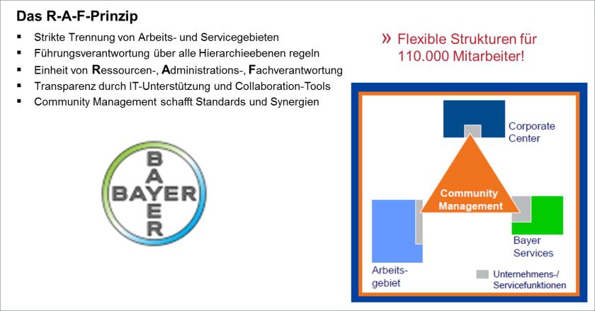 Bayer_RAF